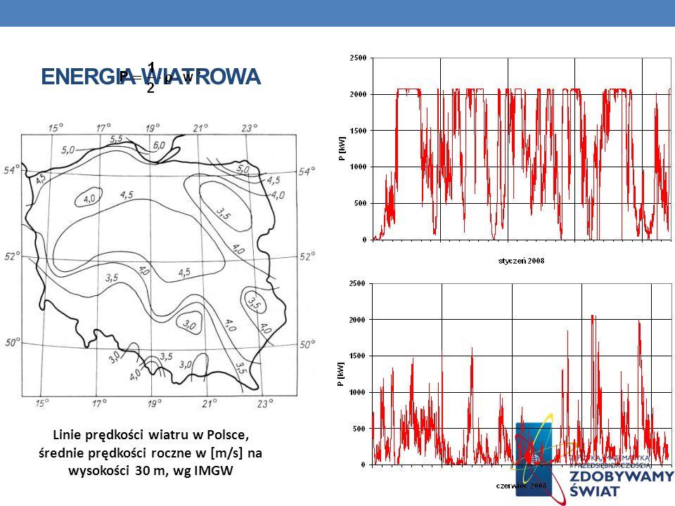 ENERGIA WIATROWA Linie prędkości wiatru w Polsce, średnie prędkości roczne w [m/s] na wysokości 30 m, wg IMGW.